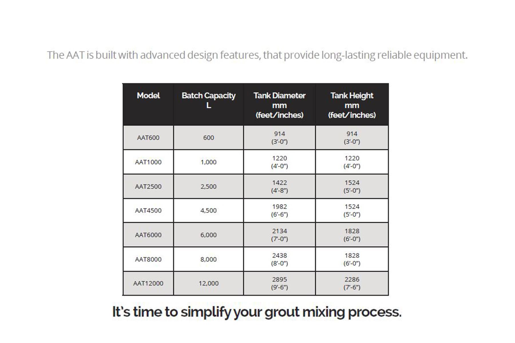 AAT-Tank Colloidal Grout Mixing System Data Sheet